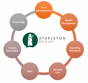 Stapleton - Private Fiduciary - Graphic